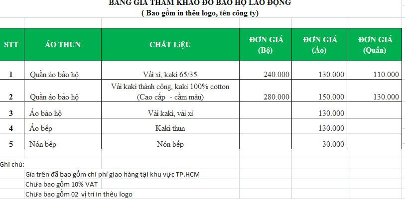 bang-bao-gia-bao-ho-lao-dong-813x400